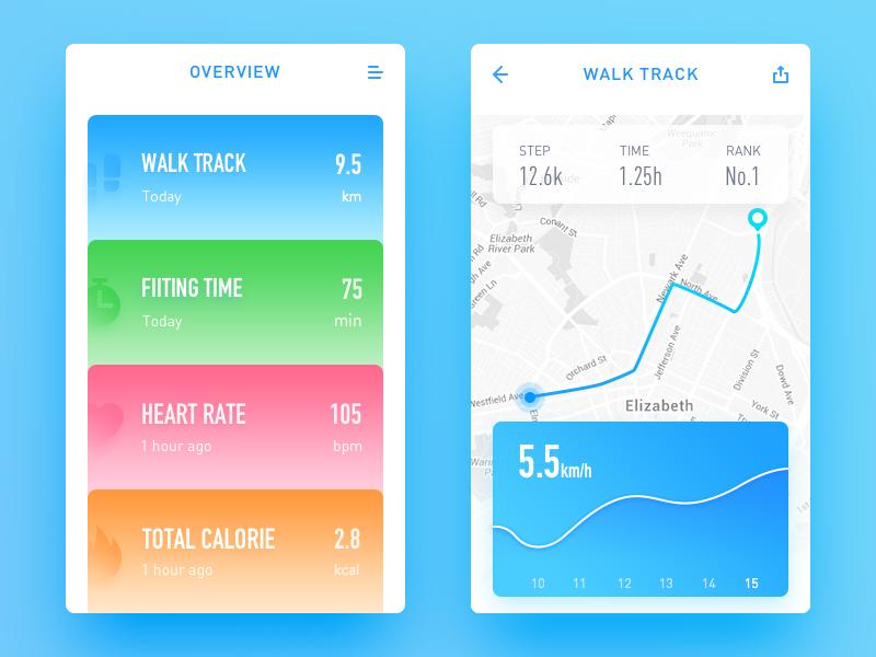 MIAO Wearable Fitness Technology Data